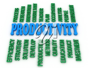 3d image Productivity concept word cloud background