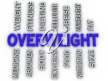 3d image Overweight  issues concept word cloud background