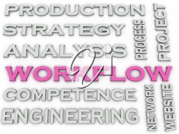 3d image Workflow  issues concept word cloud background