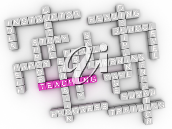 3d image Teaching  issues concept word cloud background