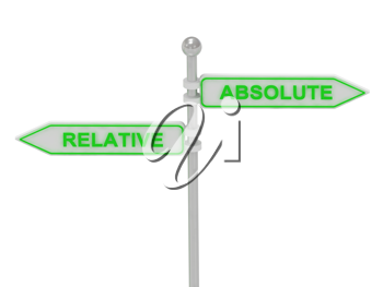 Royalty Free Clipart Image of an Arrow Sign With the Word Absolute and Relative