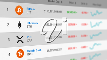 Computer screen showing a list of prices and market caps of several cryptocurrencies. Camera pointed to the right. Light gray background version.