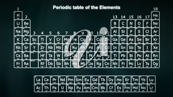 Complete Periodic table of the Elements in white on a dark green background. Modern version of the Periodic table with the latest elements and new IUPAC grouping.