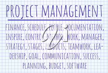 Project management word cloud written on a piece of paper
