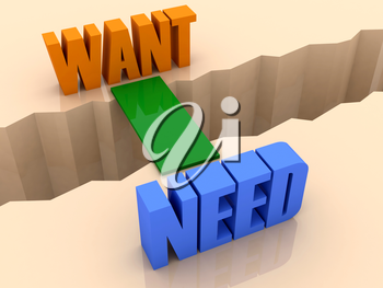 Two words WANT and NEED united by bridge through separation crack. Concept 3D illustration.