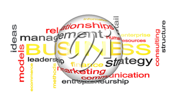 Business Word Cloud Text Animation